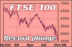 FTSE 100 UK stock market in record plunge