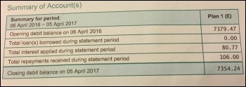 Amelia Bartrip's outstanding student loan statement - on an initial amount of £6,000