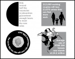 Working Families Tax Credit, artwork Socialist Party